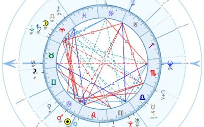 Astrology & Constellations with Michelle Duhamel